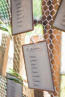 Fleuriste mariage Lyon, fleuriste mariage Rhône, plan de table