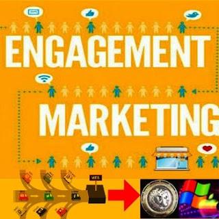 El engagement en el marketing digital de las empresas como modo de atracción. En las blogs como en las redes sociales generar engagement no es fácil. Pero acá hay una guía para entender en #engagement