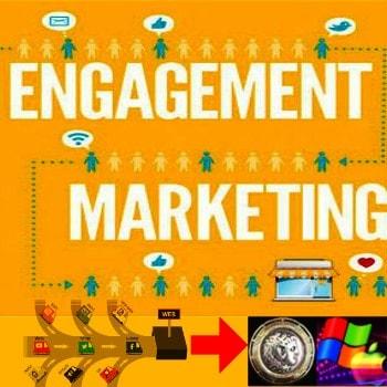 Engagement ¿qué es y cómo conseguirlo?
