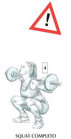Ejecución de la sentadilla profunda con barra - squat completo