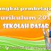 perangkat pembelajaran kurikulum 2013 bahasa inggris sd (Semua Kelas) | SD SWASTA