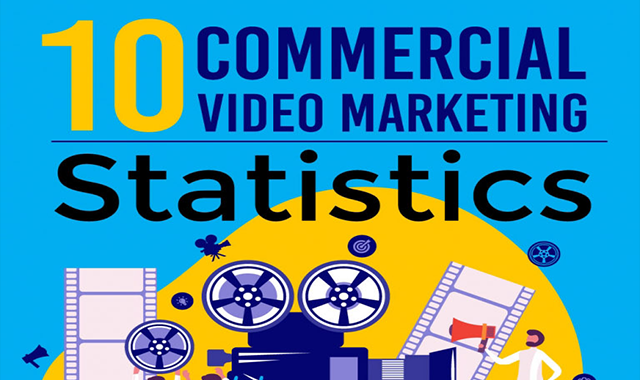 10 Commercial Video Marketing Statistics #infographic