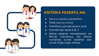 Kriteria Peserta Pelaksana Asesmen Nasional