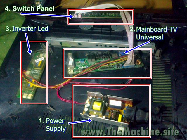 Mainboard Pengganti TV LCD/LED Universal 17 - 32-Inch