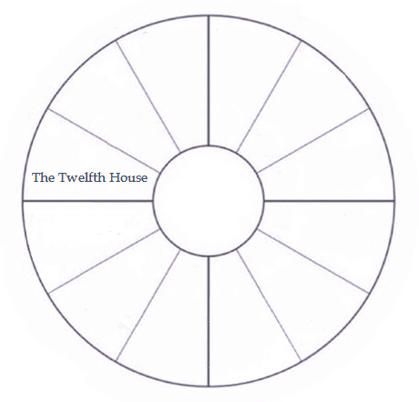 Twelfth house of astrology