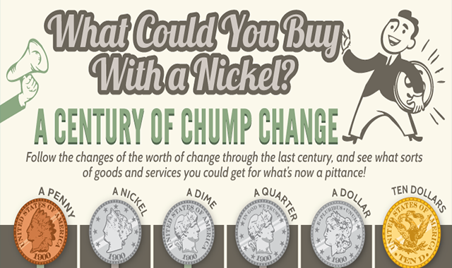 What Could You Buy With a Nickel? #infographic