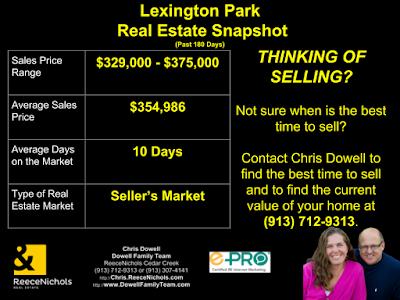 Lexington Park, Overland Park, Overland Park KS