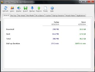 networx monitoring