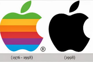 Sejarah Apple Inc.