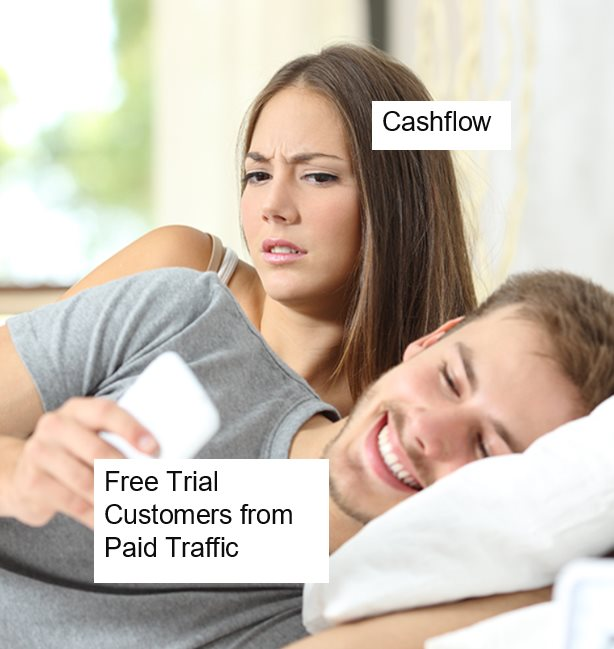 free-trial-customers