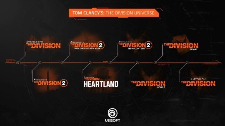 In addition to updates for The Division 2, a book, a film and a mobile game are planned.