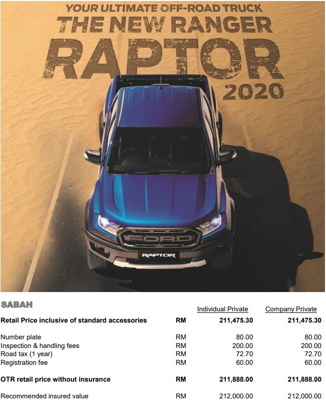 Ford Ranger Raptor Price Sabah