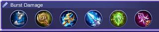 Build Item Faramis Mobile Legends Full Mage