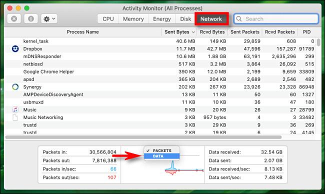 """في مراقب النشاط لنظام التشغيل Mac ، انقر على عنوان الرسم البياني وبدّل من """"الحزم"""" إلى """"البيانات""""."""