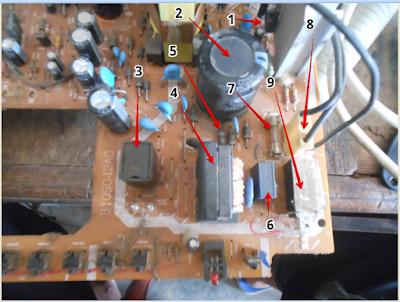kami akan membahas bagaimana cara memperbaiki TV SHARP mati total Cara Mudah Memperbaiki TV SHARP Mati Total