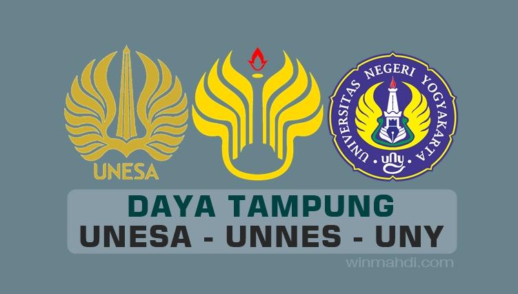 Daya Tampung Sbmptn UNY UNNES UNESA