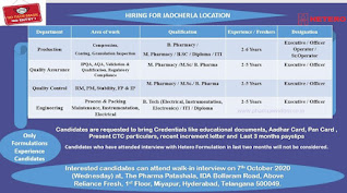 Hetero Drugs  Pharmaceutical Company Job vacancy For ITI, Diploma B Pharma, M Pharma B.Sc. M.Sc and B.Tech Candidates Walk In,