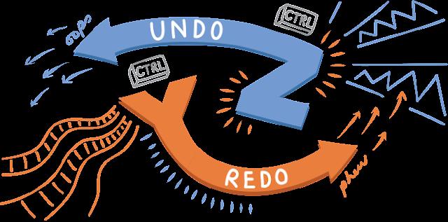 Perbedaan Undo Dan Redo Pada Komputer, Lengkap!
