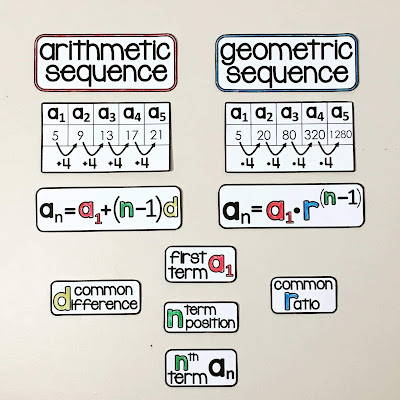 sequences on an Algebra Word Wall