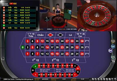 Hướng dẫn chơi Roulette nhà Wellbet
