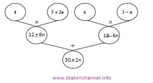 Soal no 3 Ayo Kita Mencoba Aljabar Matematika kelas 7 halaman 220 - 221