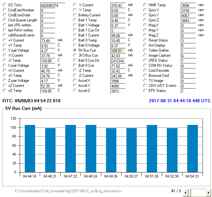 BisonSat 9k6 FSK Telemetry 04:44 UTC over Indonesia