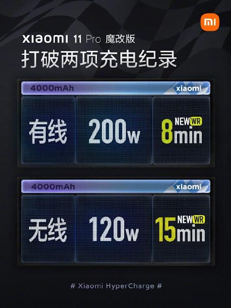 Carregamento de 200W da Xiaomi degrada 20% da capacidade da bateria em 800 ciclos