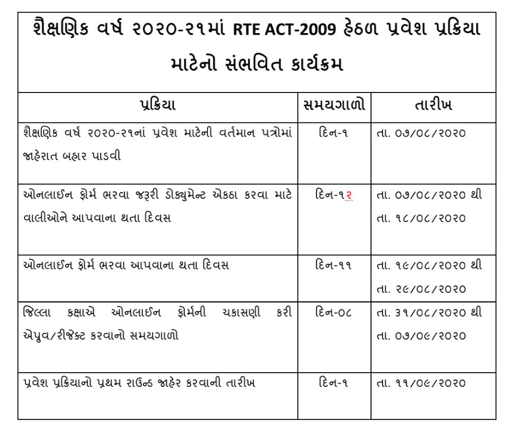 IMP DATE RTE Online school admission