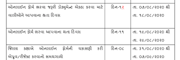 RTE Gujarat Admission 2020 RTE Admit card Download
