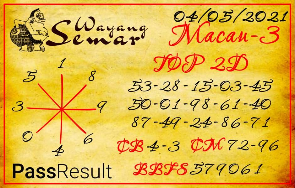Mr.2D - Rumus Togel Toto Macau P3