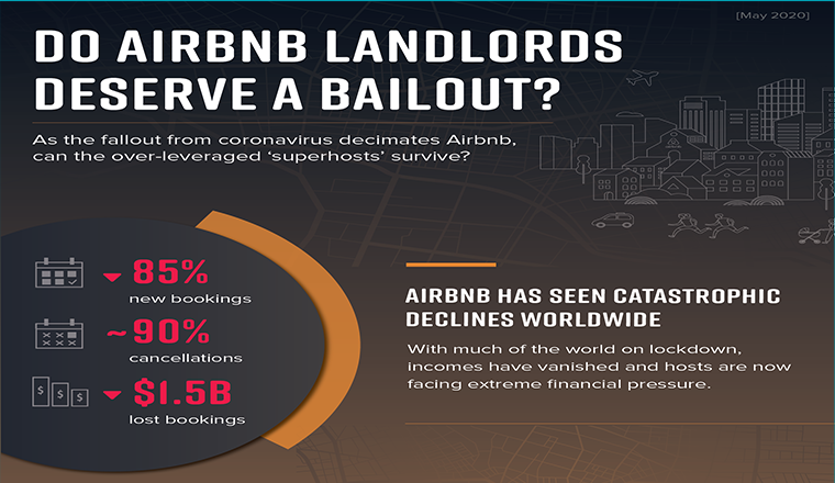 Do Airbnb Landlords Deserve a Bailout