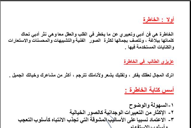 مذكرة لغة عربية الفنون التعبيرية الصف العاشر الفصل الثاني