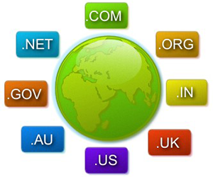 top level domain, pengertian top level domain TLD - ilmuwebhosting.com
