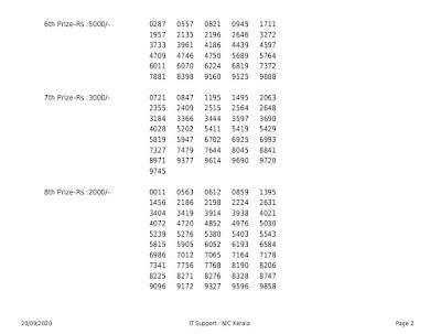 Kerala Lottery Result 20.09.2020 Thiruvonam Bumper Lottery Results BR 75