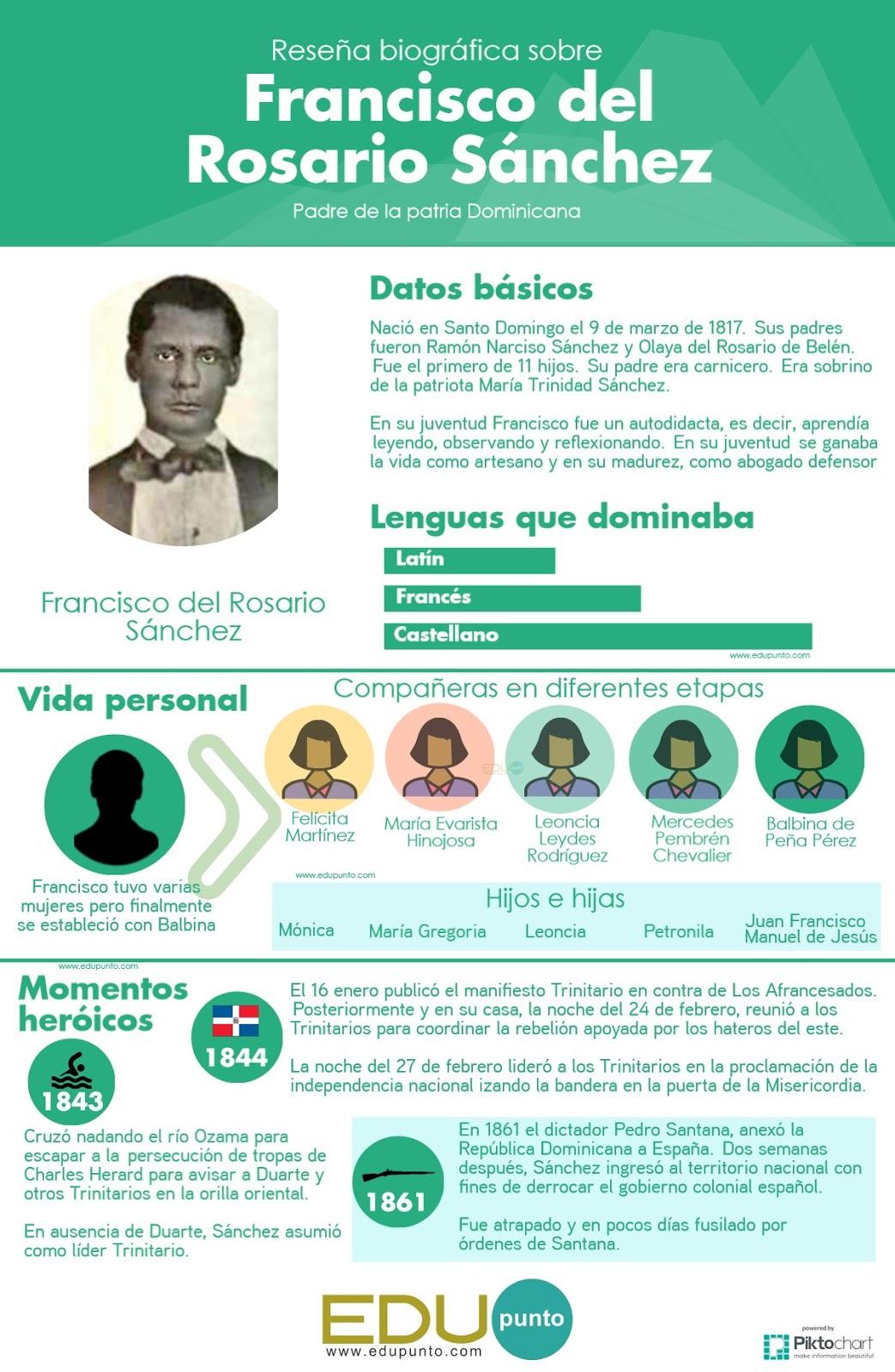 edupunto,biografia,padre,fundador,trinitaria,dominicana