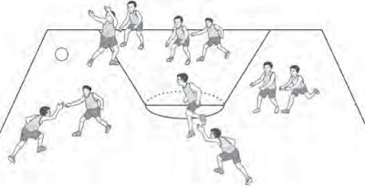 http://43sports.blogspot.com/2017/06/pola-pertahanan-bola-basket.html