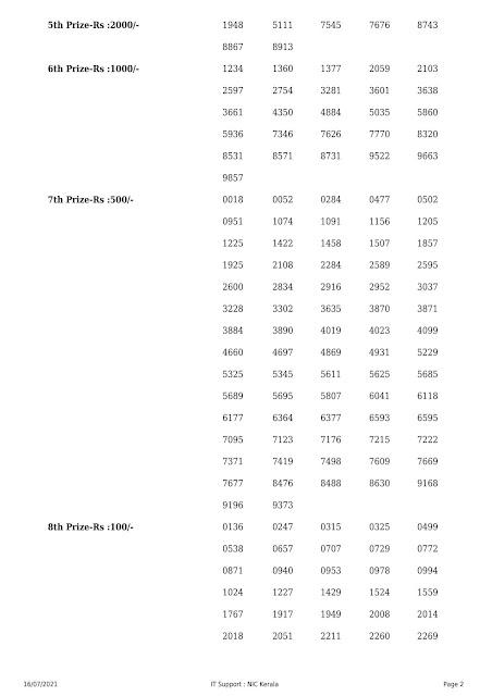 Kerala Lottery Result Akshaya AK-497 dated 12.05.2021 Part-2