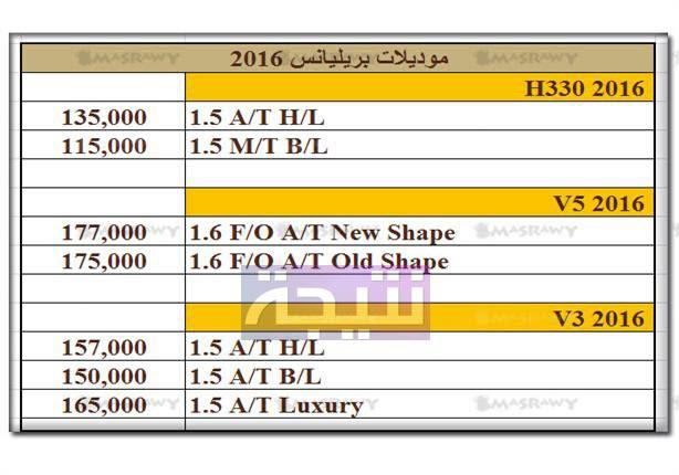 ارخص سيارة في مصر 2018 بالأسعار