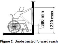 Dimensiones para que una persona en silla de ruedas pueda acceder a un cajero automático.