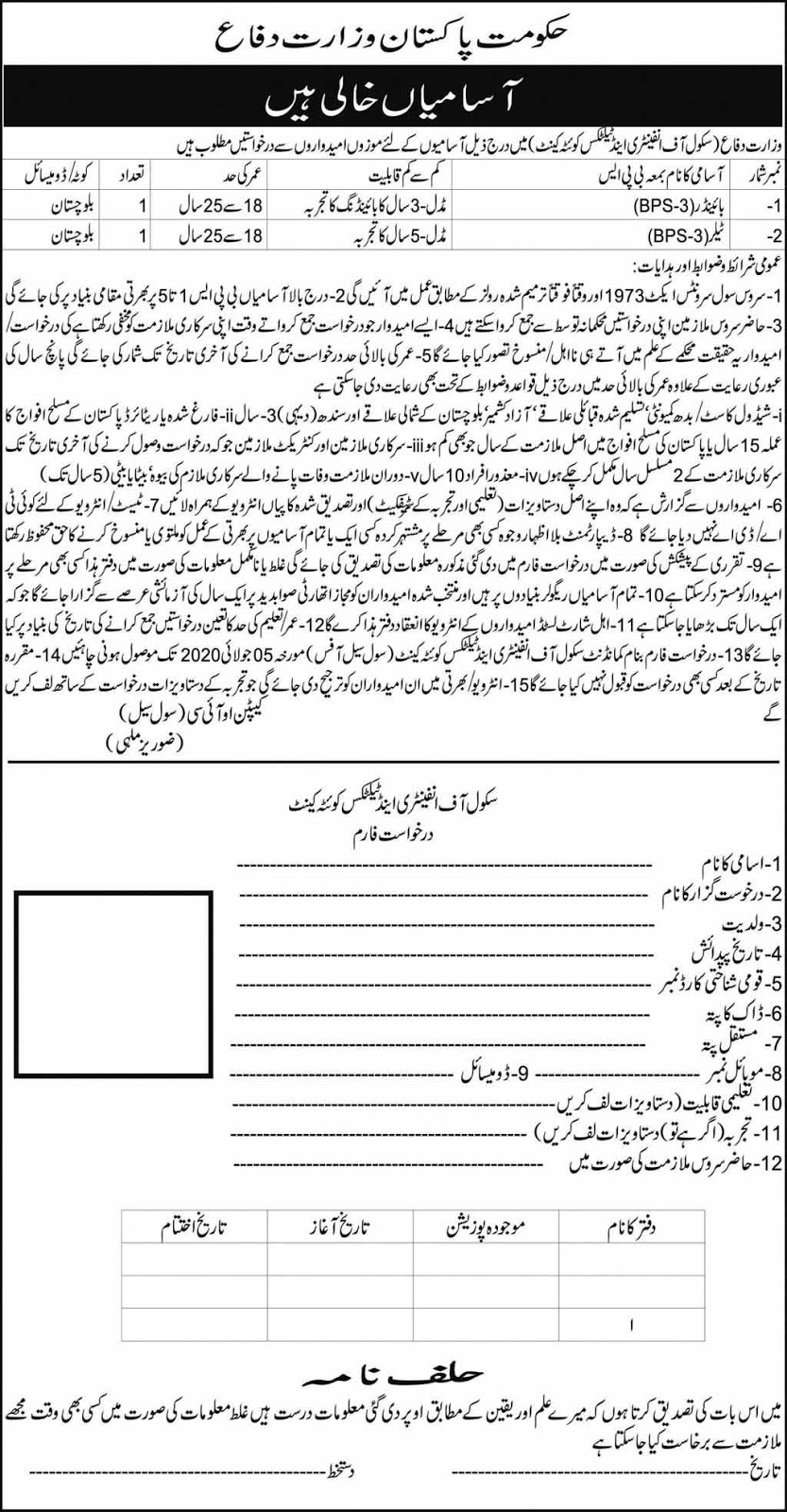 Government new jobs in Ministry Of Defence Govt Of Pakistan
