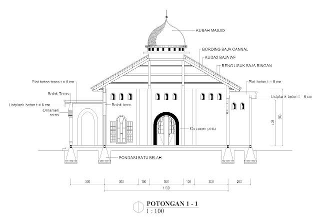 Image Result For Gambar Arsitektur Jembatan