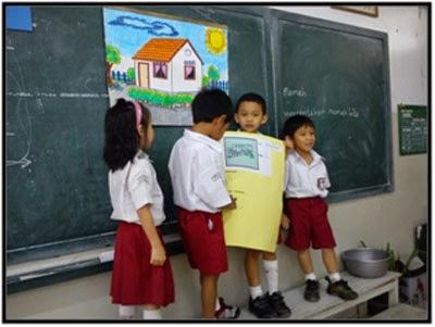 Pembelajaran Tematik Integratif Kurikulum 2013