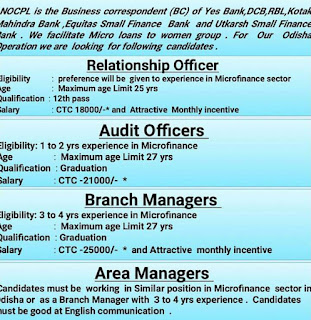 NOCPL Business Correspondent Recruitment for Microfinance Bank :Yes Bank,Mahindra Bank,RBL,DCB etc.