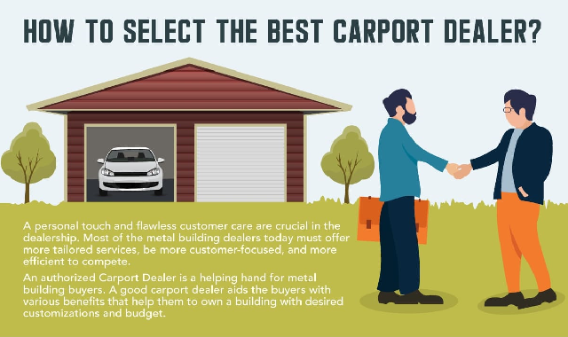 How to Select the Best Carport Dealer ? #infographic,Steel building dealers, Metal building dealers, Steel building provider, Best carport dealer, Metal carport dealer