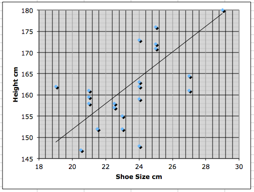 a correlation of height and Calvin j hunter (1966) the correlation of facial growth with body height and  skeletal maturation at adolescence the angle orthodontist: january 1966, vol.