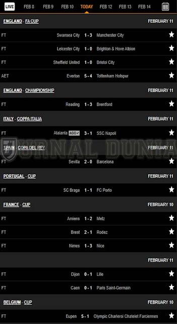 Hasil Pertandingan Sepakbola Tadi Malam, Rabu Tgl 10 - 11 Februari 2021