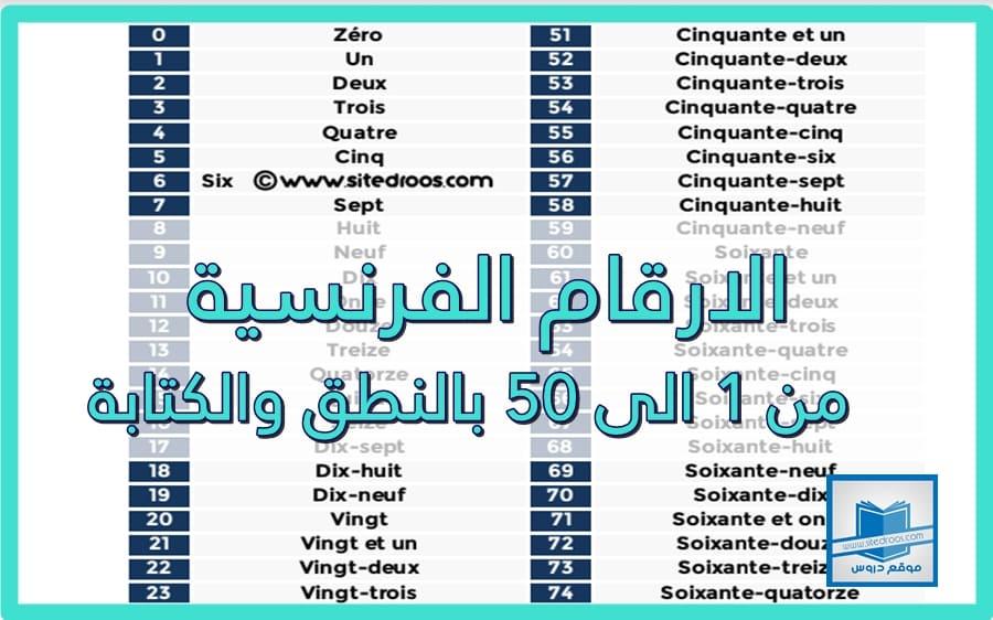 الارقام بالفرنسية من 1 الى 50