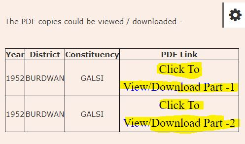 West Bengal old voter list PDF download