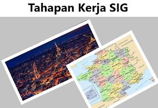 4 Tahapan Kerja SIG (Sistem Informasi Geografis)