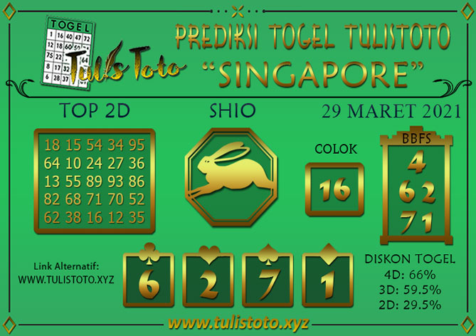 Prediksi Togel SINGAPORE TULISTOTO 29 MARET 2021